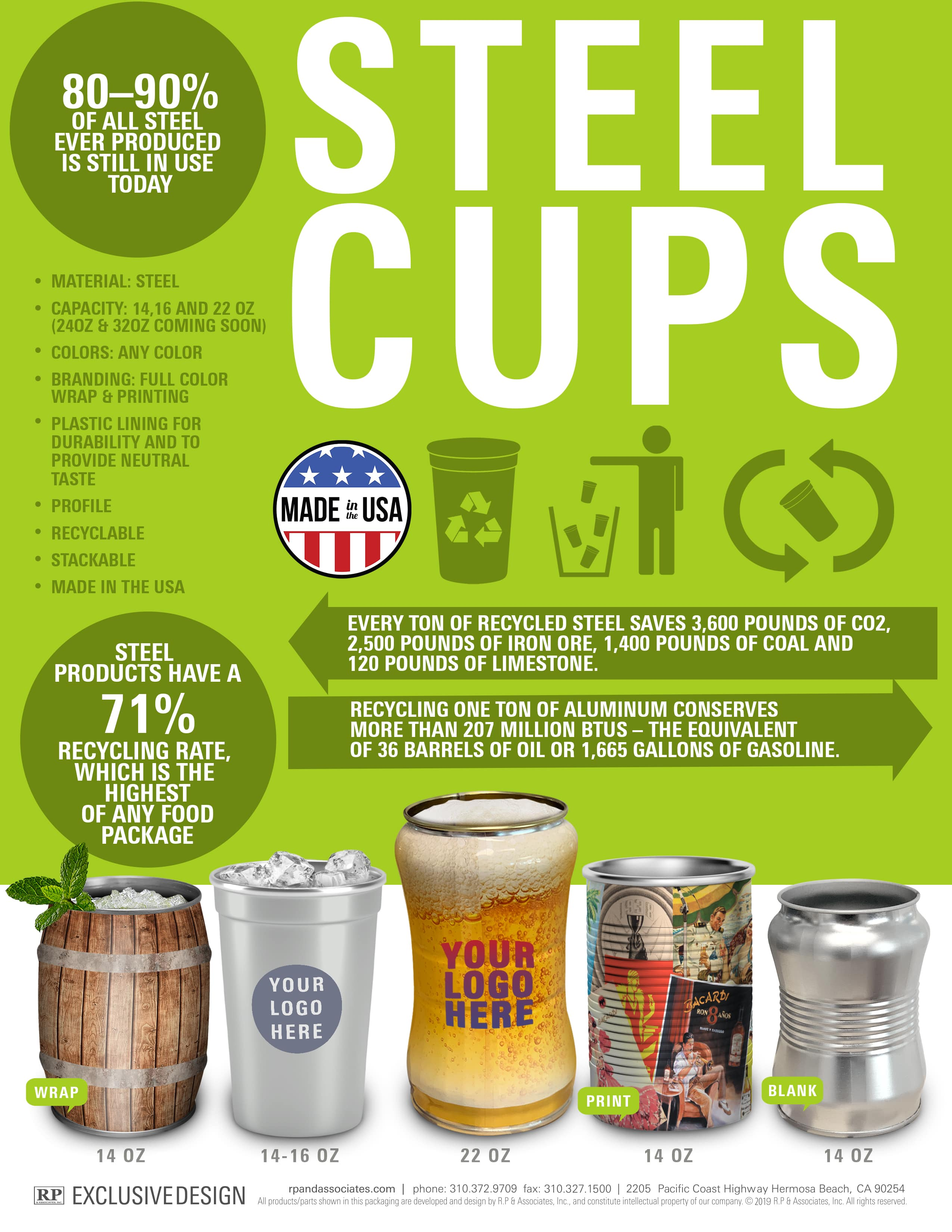 steel cups sustainable