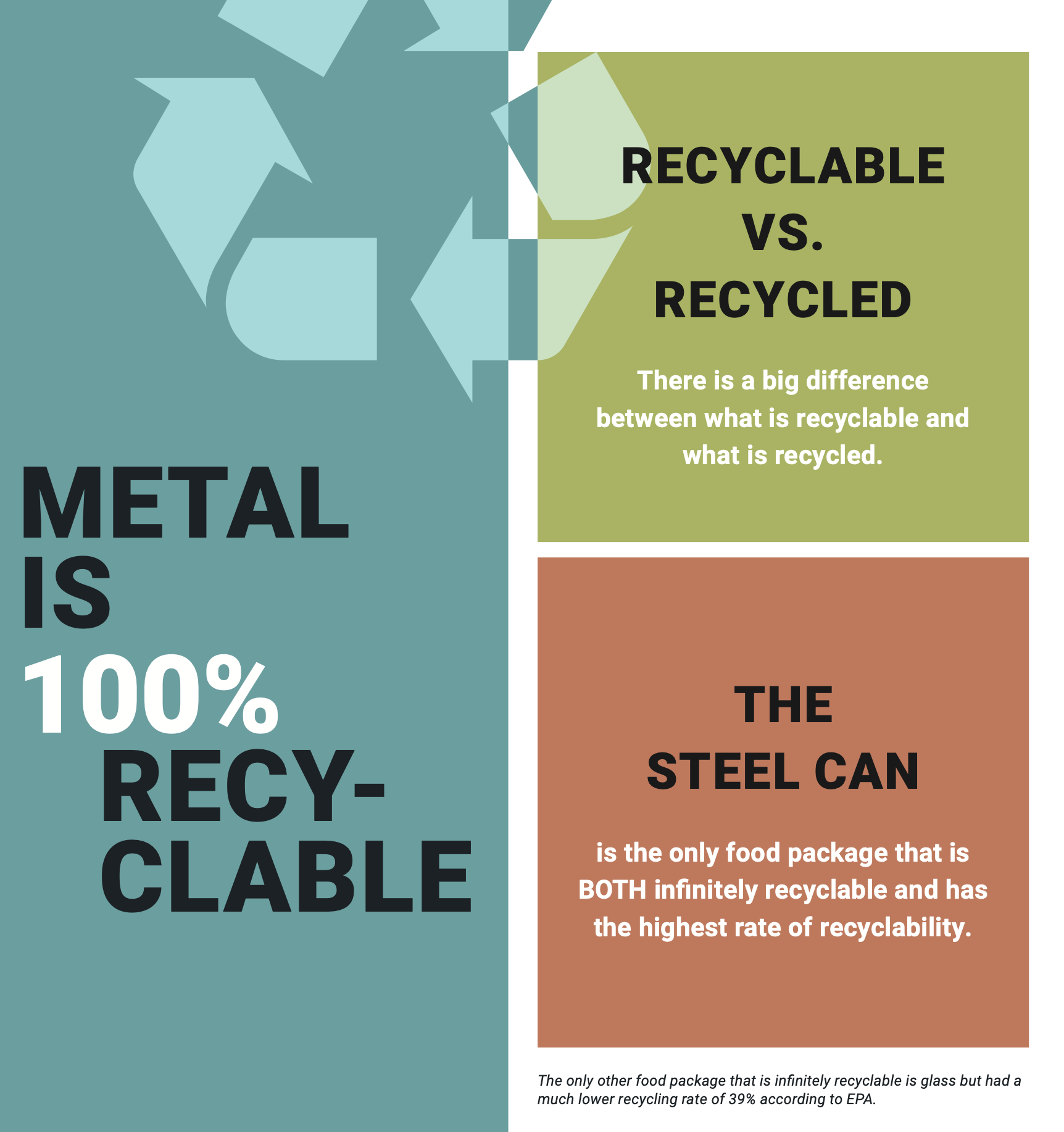 sustainable steel cups recyclable